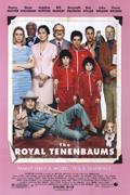 The Royal Tenenbaums Trivia Quiz